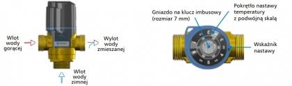 Zawór mieszający ATM561 DN20 G1