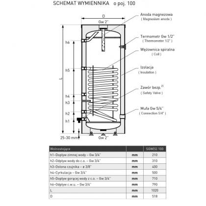 Zestaw TERMET kocioł Gold Plus 25kW + zasobnik 100L Mini Tower GALMET